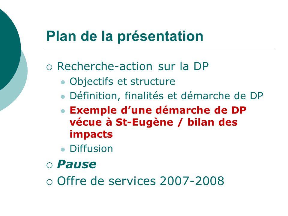 Plan de la présentation Recherche-action sur la DP Objectifs et structure Définition, finalités et démarche de DP Exemple dune démarche de DP vécue à