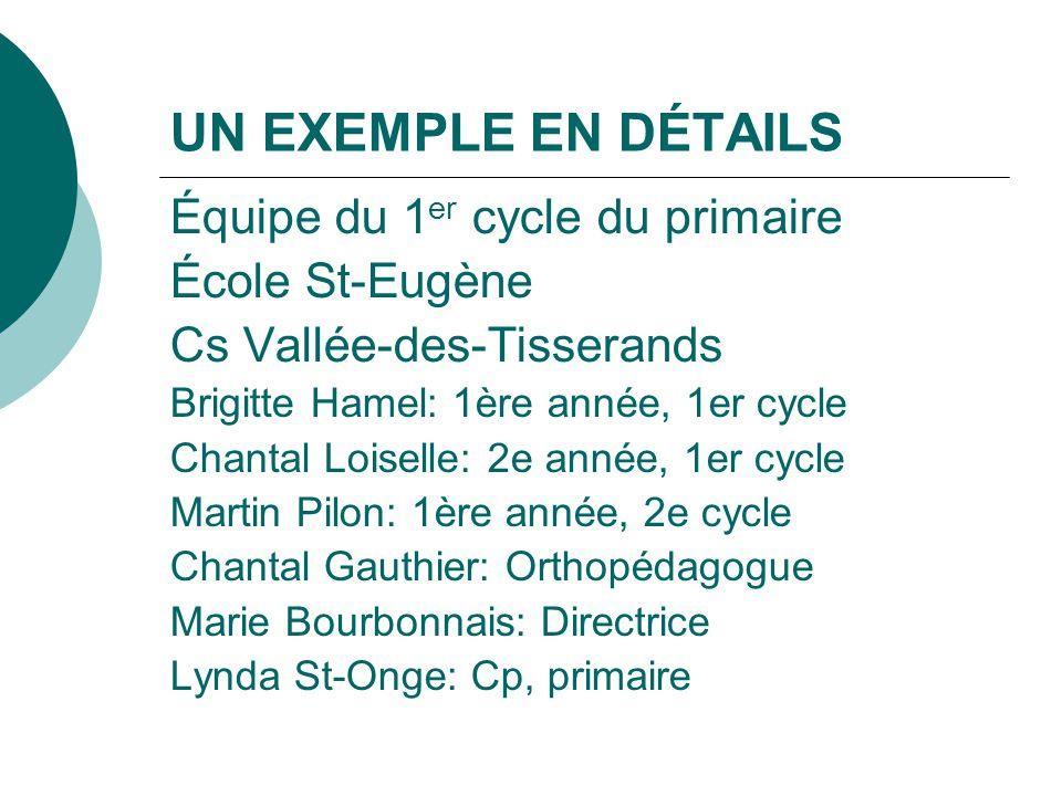 UN EXEMPLE EN DÉTAILS Équipe du 1 er cycle du primaire École St-Eugène Cs Vallée-des-Tisserands Brigitte Hamel: 1ère année, 1er cycle Chantal Loiselle