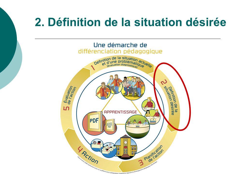2. Définition de la situation désirée