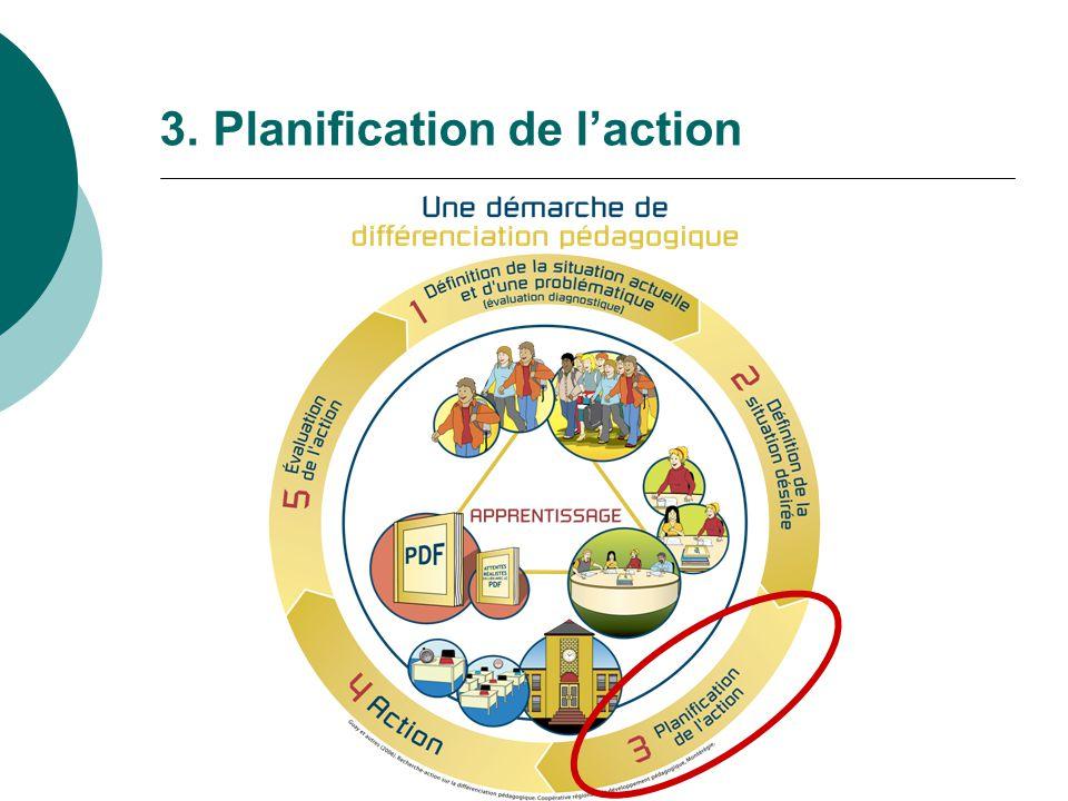 3. Planification de laction