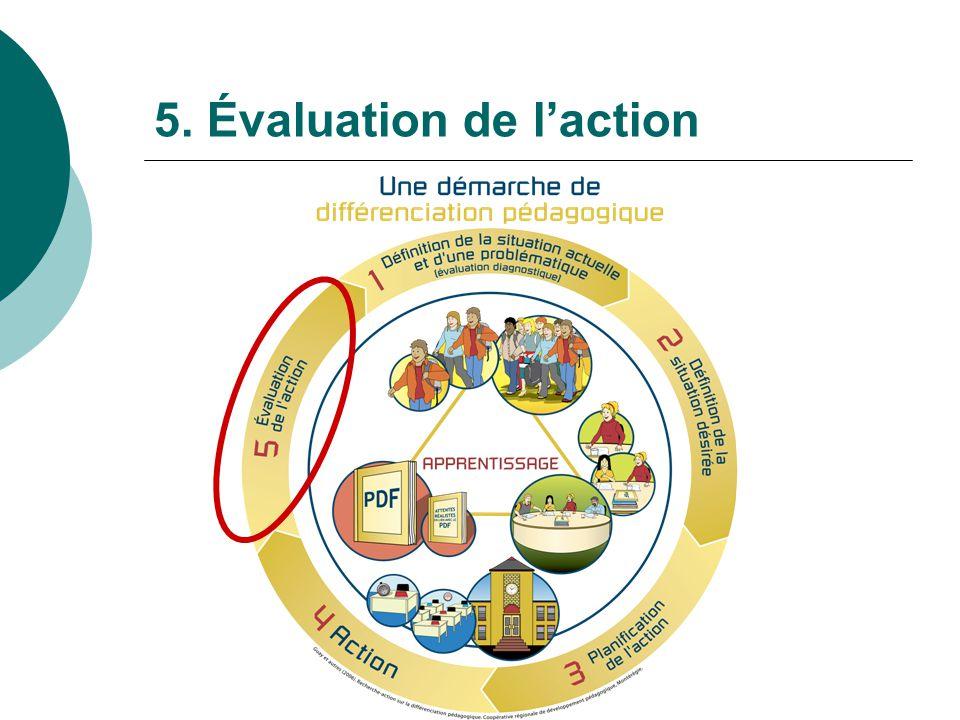 5. Évaluation de laction