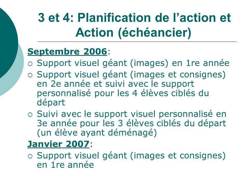 3 et 4: Planification de laction et Action (échéancier) Septembre 2006: Support visuel géant (images) en 1re année Support visuel géant (images et con