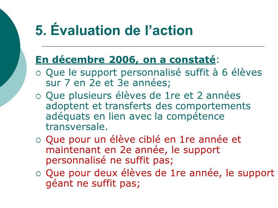 5. Évaluation de laction En décembre 2006, on a constaté: Que le support personnalisé suffit à 6 élèves sur 7 en 2e et 3e années; Que plusieurs élèves