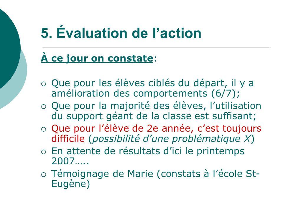 5. Évaluation de laction À ce jour on constate: Que pour les élèves ciblés du départ, il y a amélioration des comportements (6/7); Que pour la majorit