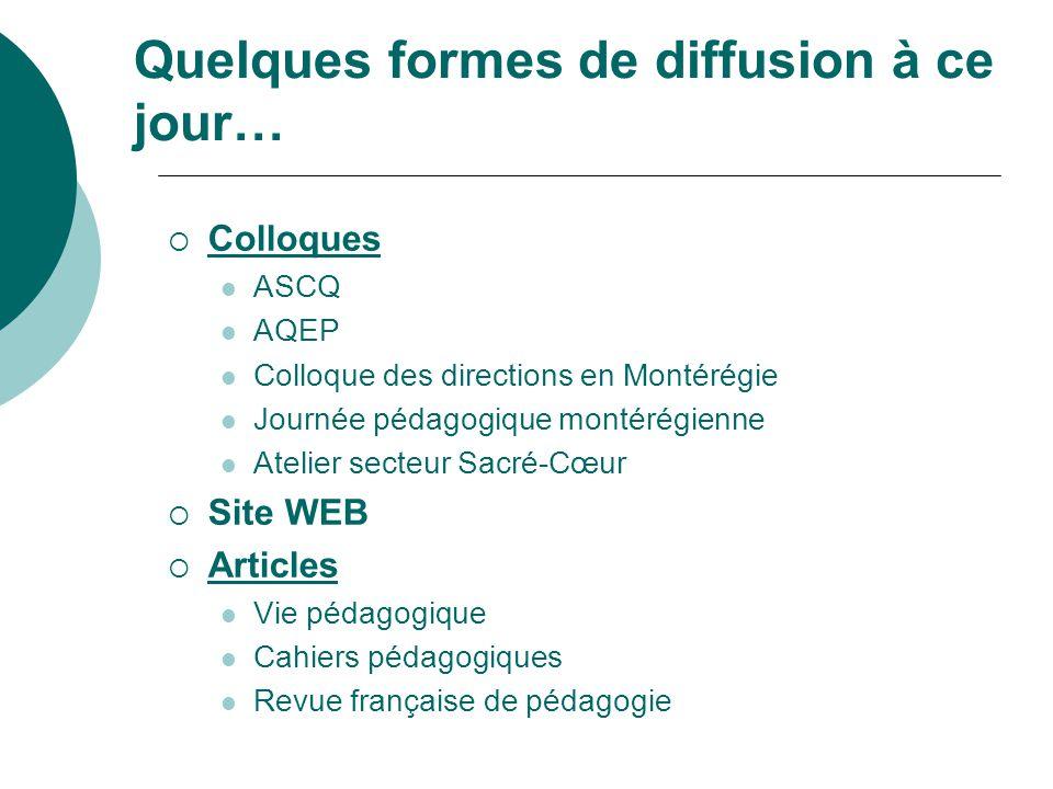 Quelques formes de diffusion à ce jour… Colloques ASCQ AQEP Colloque des directions en Montérégie Journée pédagogique montérégienne Atelier secteur Sa