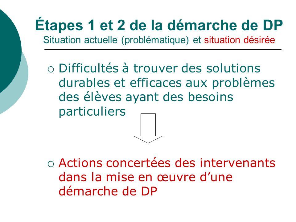 Étapes 1 et 2 de la démarche de DP Situation actuelle (problématique) et situation désirée Difficultés à trouver des solutions durables et efficaces a