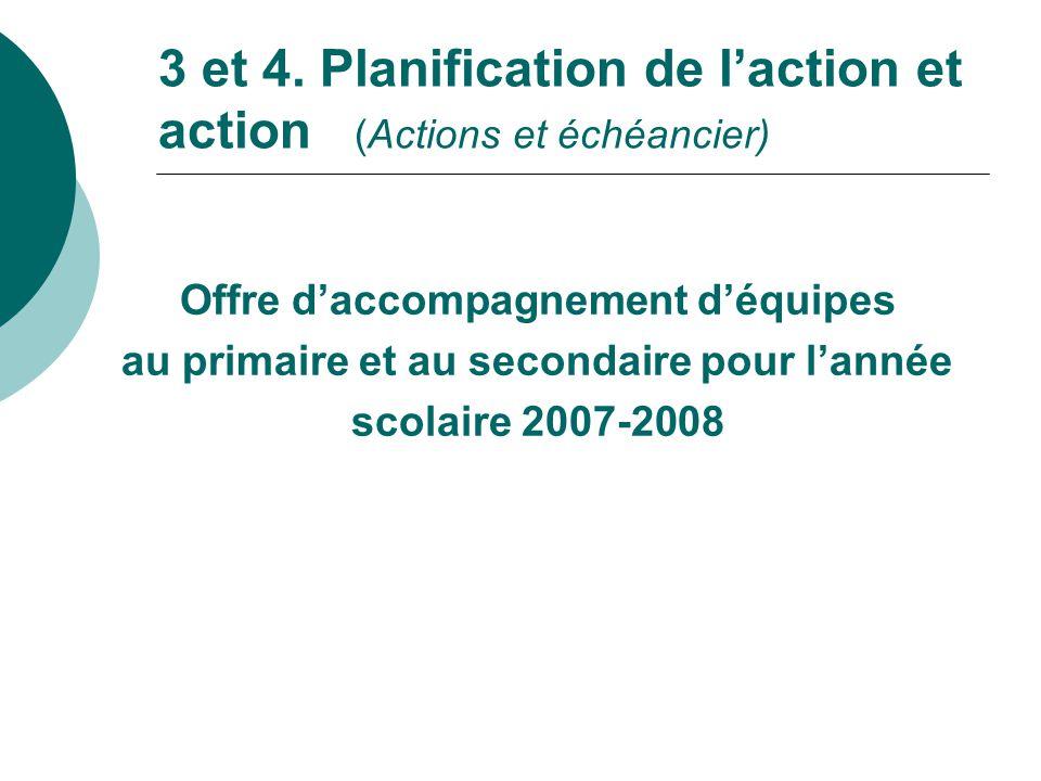 3 et 4. Planification de laction et action (Actions et échéancier) Offre daccompagnement déquipes au primaire et au secondaire pour lannée scolaire 20