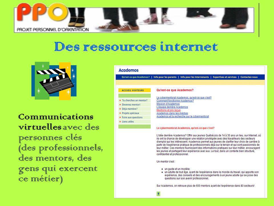 Des ressources internet Communications virtuelles avec des personnes clés (des professionnels, des mentors, des gens qui exercent ce métier)
