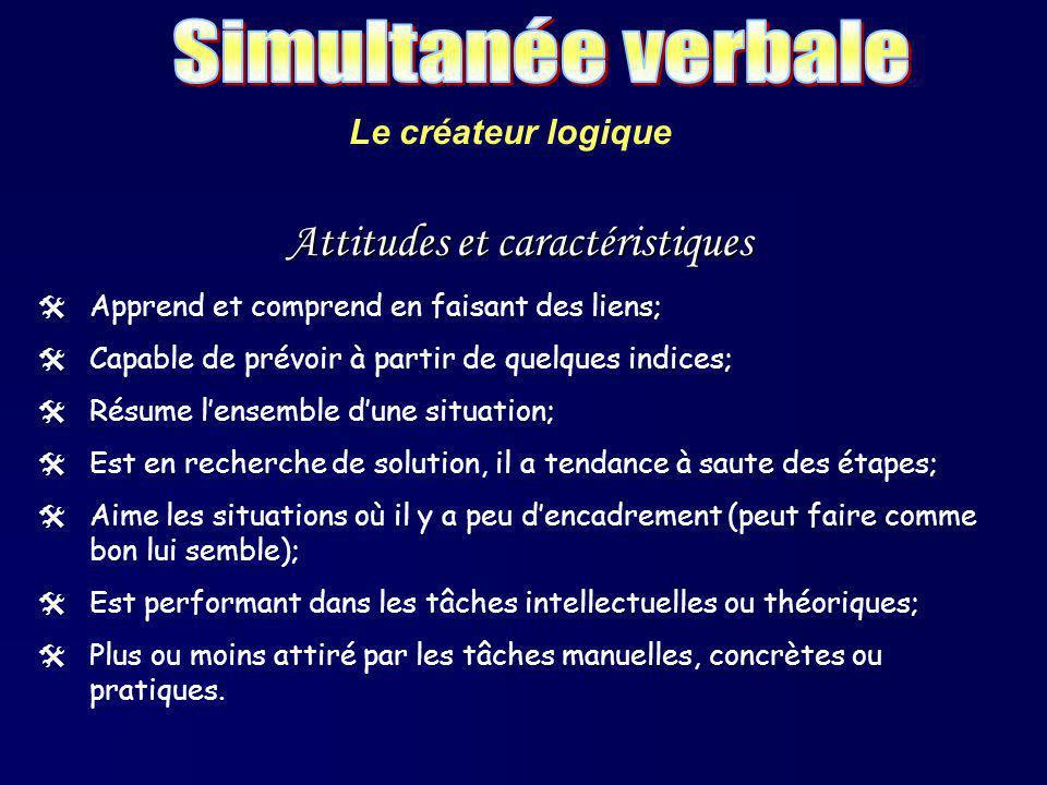 Le créateur logique Attitudes et caractéristiques Apprend et comprend en faisant des liens; Capable de prévoir à partir de quelques indices; Résume le