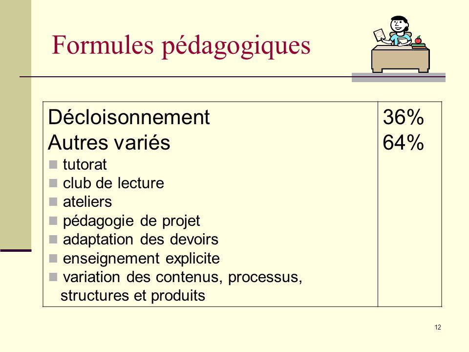 11 Liens compétences ciblées / PDF Explicites Non-explicites 71% 29% Liens compétences ciblées / Oui Non 57% 43%