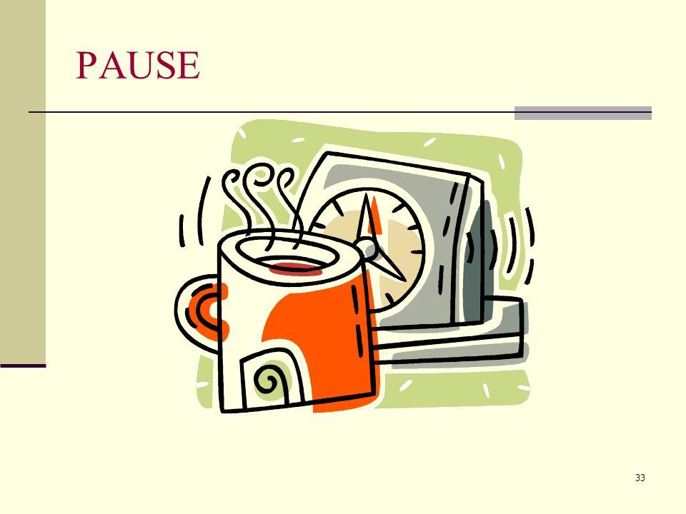 32 Lunité dans la diversité… En équipe de 4, à partir dun ou plusieurs mots que voici, précisez votre définition de la DP : 10 minutes mesuremode philosophiecoopération développementdifficulté dapp.