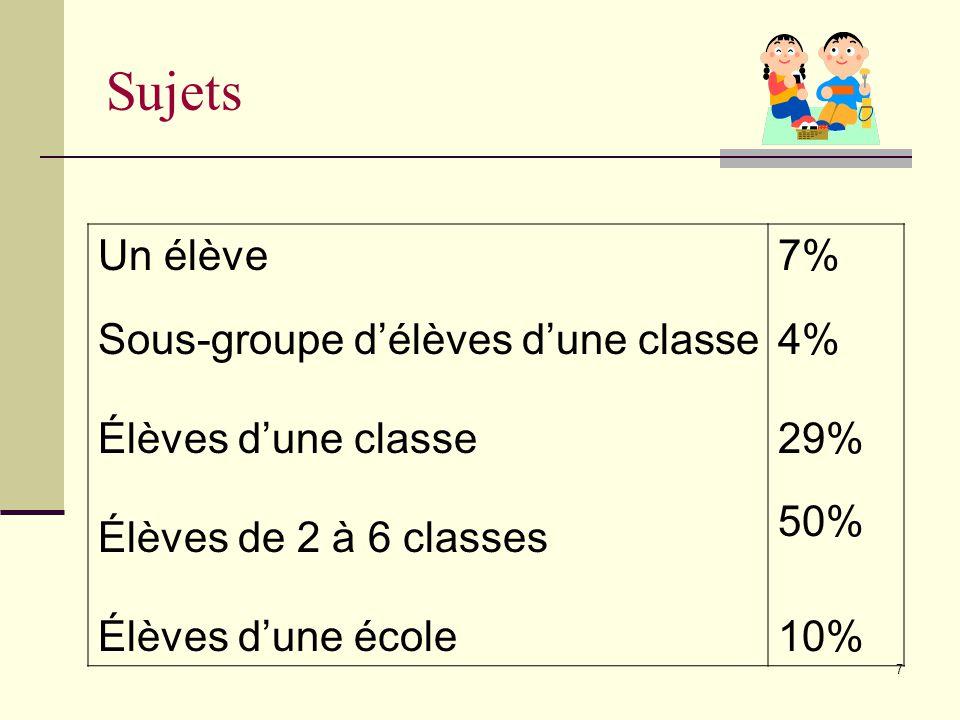 47 École St-Michel, 1 e cycle CSTL Cycle #1 de DP