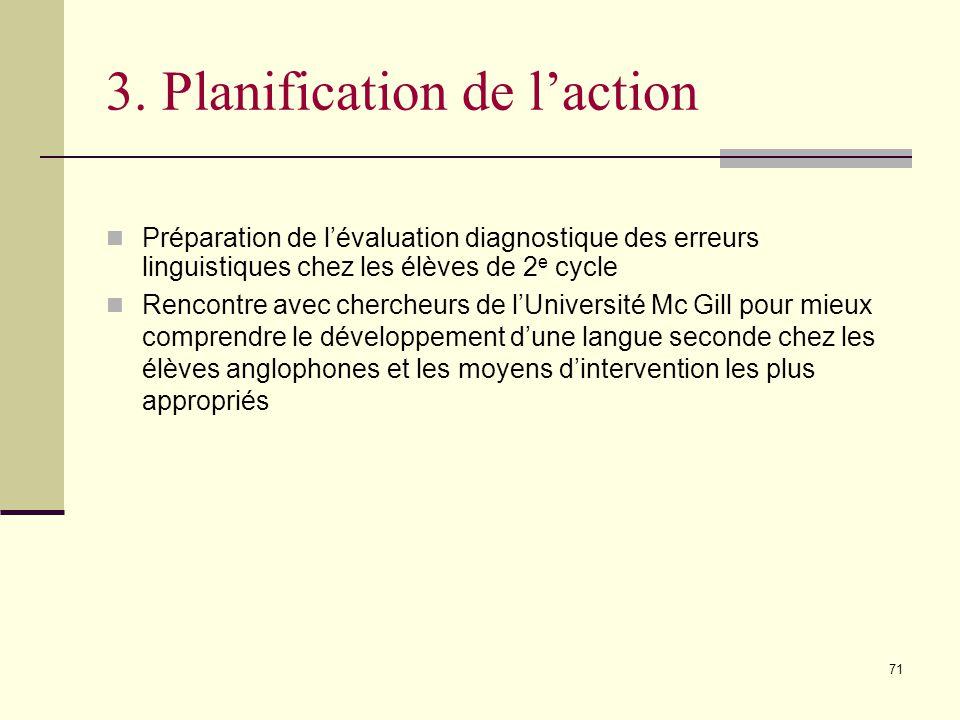 2. Définition de la situation désirée Élèves dont la langue maternelle est langlais qui feraient moins derreurs linguistiques en français à loral et à