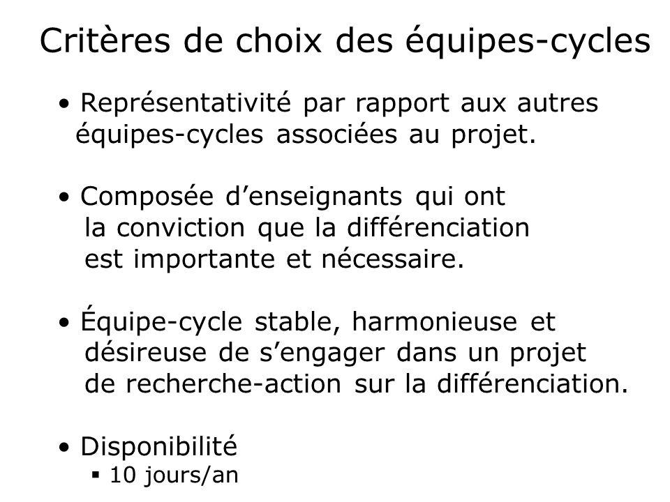 Critères de choix des équipes-cycles Représentativité par rapport aux autres équipes-cycles associées au projet. Composée denseignants qui ont la conv