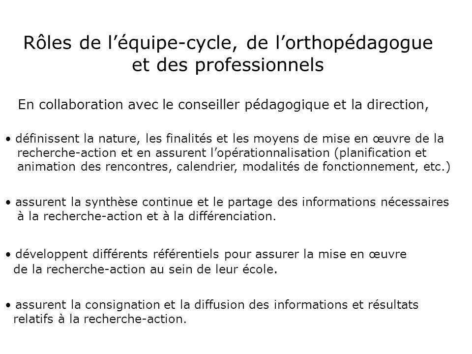 Rôles de la direction décole Exerce un leadership pédagogique auprès de son équipe-école afin que lobjectif de la recherche-action soit atteint.