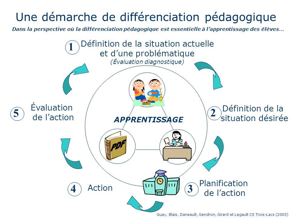 9 Notre démarche de différenciation pédagogique