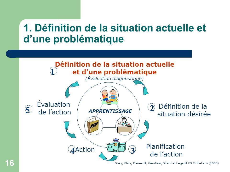15 1re boucle de DP: Printemps 2006 Se donner des méthodes de travail efficaces Brigitte Hamel, 1re année du cycle Chantal Loiselle, 2e année du cycle