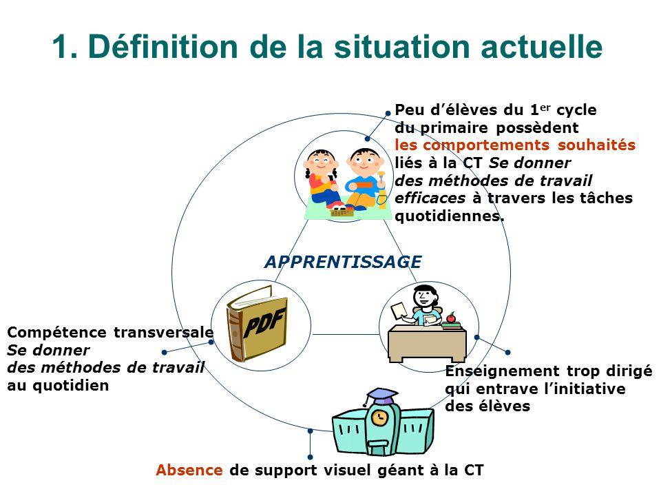 31 2e boucle de DP: Automne 2006 Se donner des méthodes de travail efficaces Brigitte Hamel, 1re année du cycle Chantal Loiselle, 2e année du cycle Ma