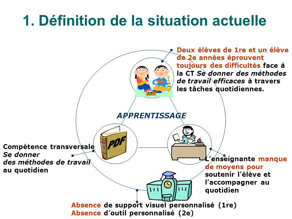37 3e boucle de DP: Hiver 2006-2007 Se donner des méthodes de travail efficaces Brigitte Hamel, 1re année du cycle Chantal Loiselle, 2e année du cycle