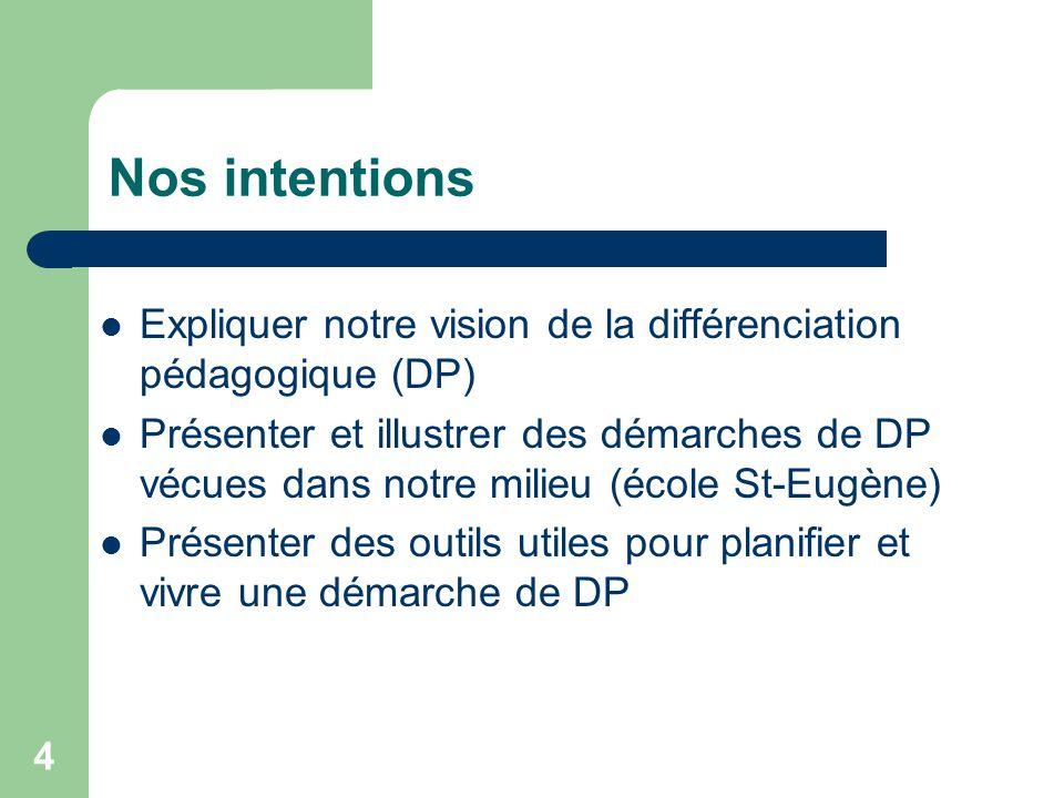 3 Contexte Recherche-action en Montérégie 10 équipes-cycles du primaire et du secondaire chacune supervisée par une conseillère pédagogique Problémati
