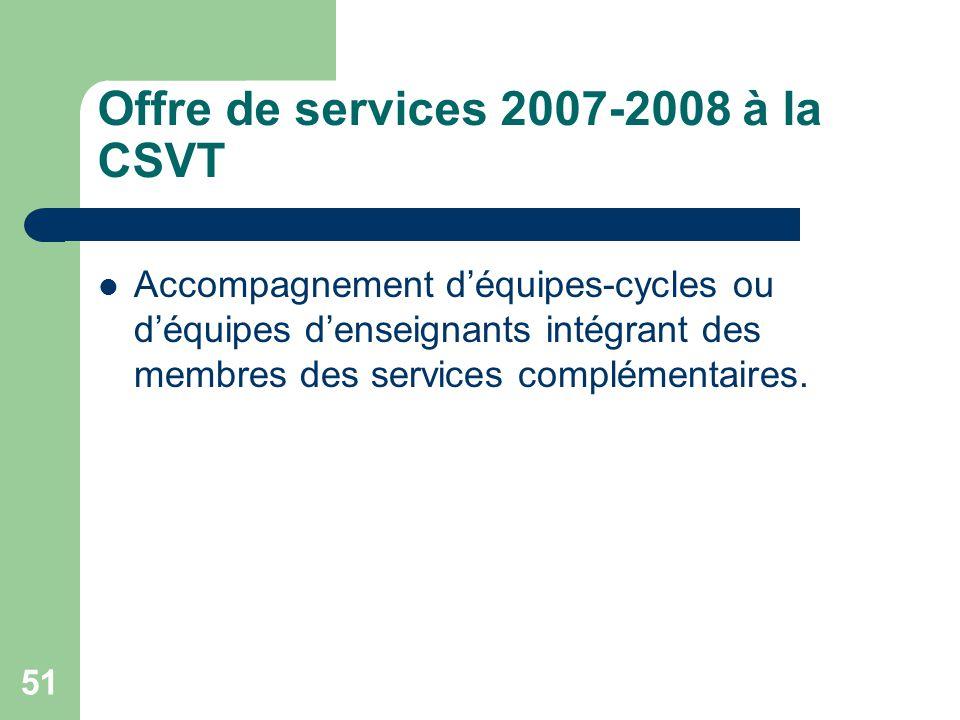 50 Plan de latelier Notre vision de la différenciation pédagogique (DP) Des exemples de démarches de DP Présentation doutils Offre de services 2007-20