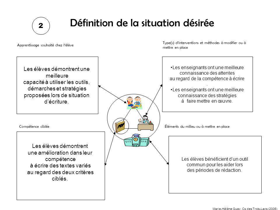 Définition de la situation actuelle et dune problématique Vis-à-vis la compétence ciblée ci-dessous, quel est le problème spécifique des élèves ou dun