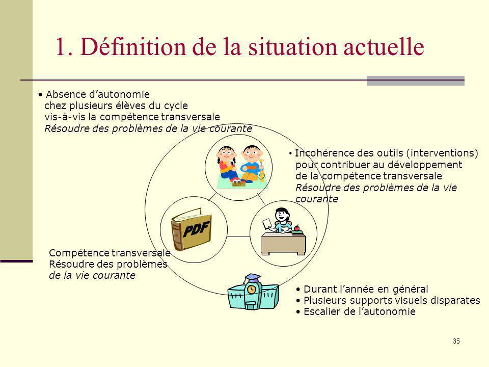 34 Illustration dune démarche de DP Boucle #1 de DP École St-Michel, CSTL