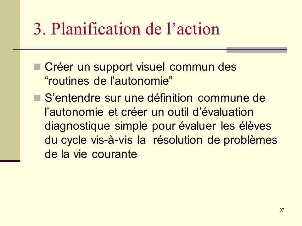 36 2. Définition de la situation désirée Autonomie chez plusieurs élèves du cycle vis-à-vis la compétence transversale Résoudre des problèmes de la vi
