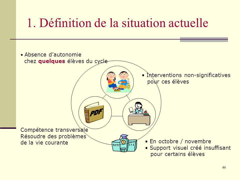 43 Illustration dune démarche de DP (suite) Boucle #2 de DP École St-Michel, CSTL