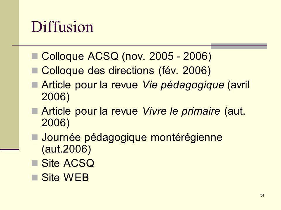 53 Plan de lexposé Synthèse de modèles de DP vécus en Montérégie en 2004-2005 (Volet 2) Aperçu des travaux relatifs à la création et à lexpérimentation de modèles de DP (Volet 3) Léquipe des CP responsables Les équipes-cycles Diffusion Problèmes spécifiques / apport DES, coordonnateurs Questions / réponses