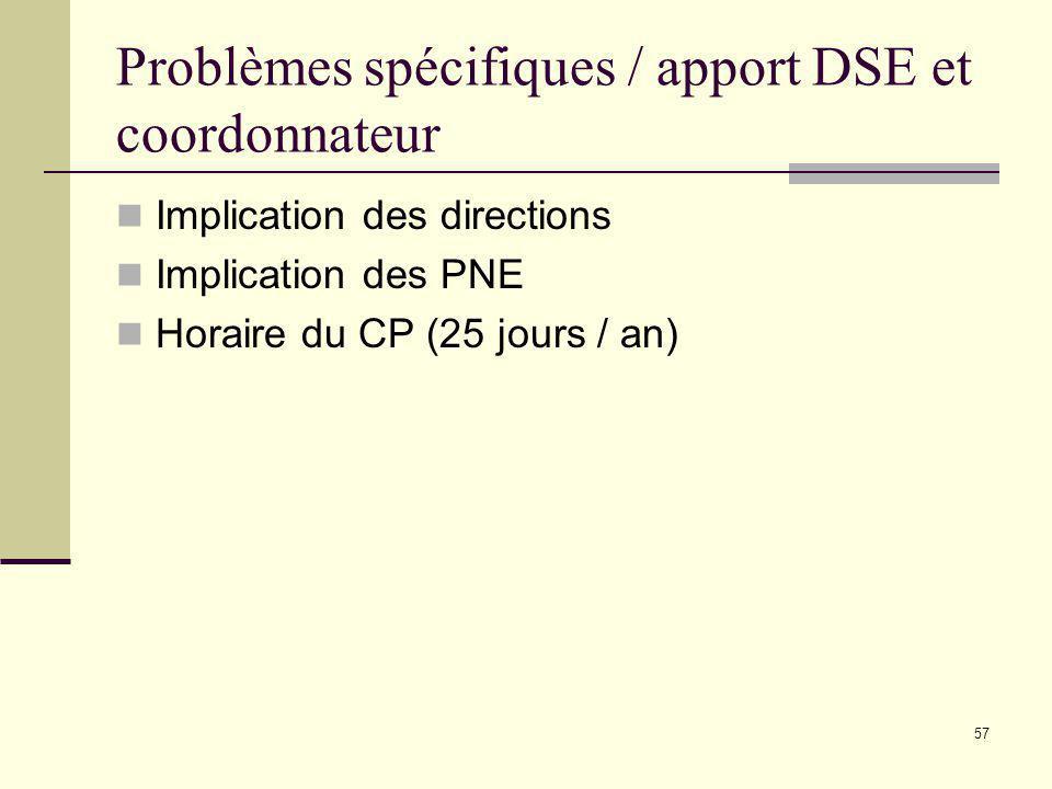 56 Plan de lexposé Synthèse de modèles de DP vécus en Montérégie en 2004-2005 (Volet 2) Aperçu des travaux relatifs à la création et à lexpérimentation de modèles de DP (Volet 3) Léquipe des CP responsables Les équipes-cycles Diffusion Problèmes spécifiques / apport DSE, coordonnateurs Questions / réponses