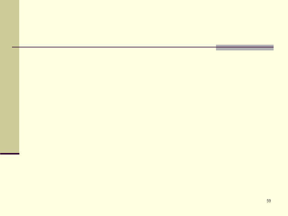 58 Plan de lexposé Synthèse de modèles de DP vécus en Montérégie en 2004-2005 (Volet 2) Aperçu des travaux relatifs à la création et à lexpérimentatio