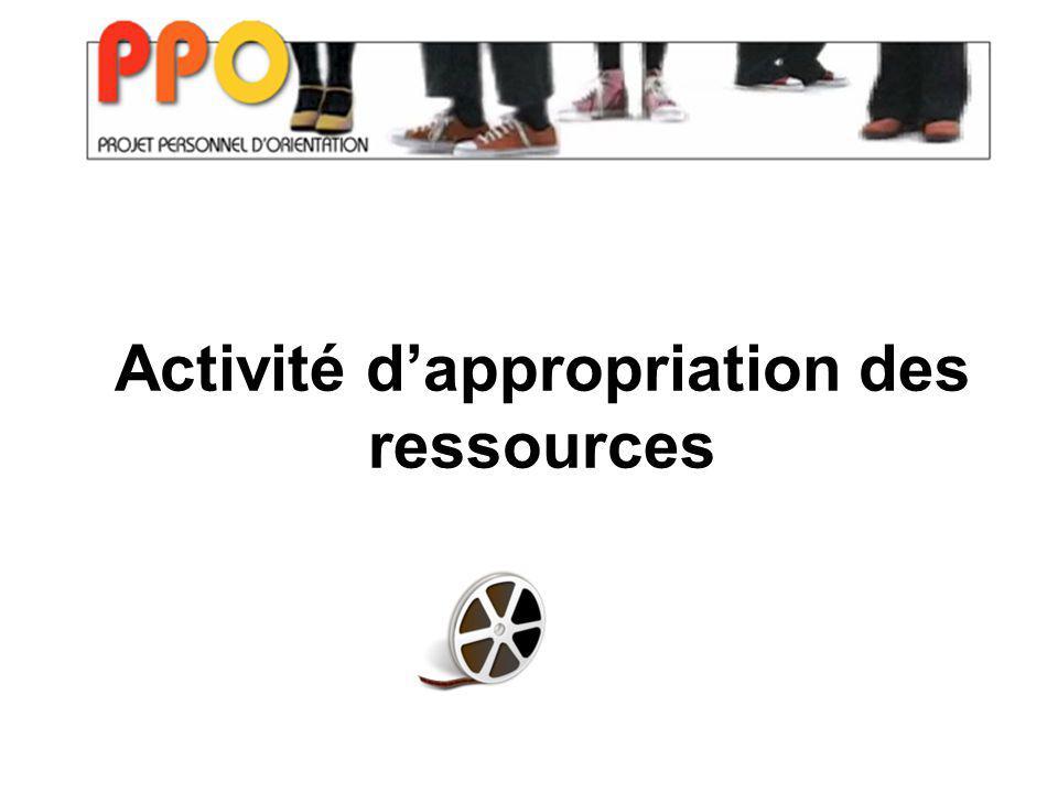 Activité dappropriation des ressources