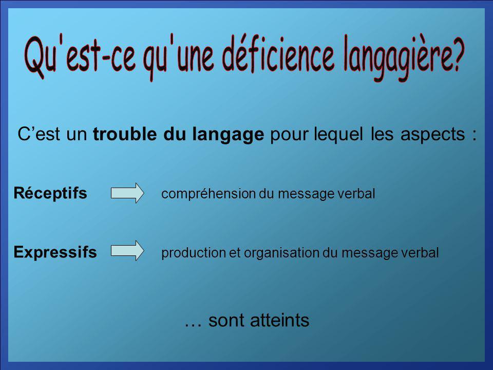 Cest un trouble du langage pour lequel les aspects : Réceptifs compréhension du message verbal Expressifs production et organisation du message verbal