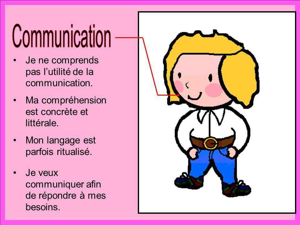 Je ne comprends pas lutilité de la communication.Ma compréhension est concrète et littérale.