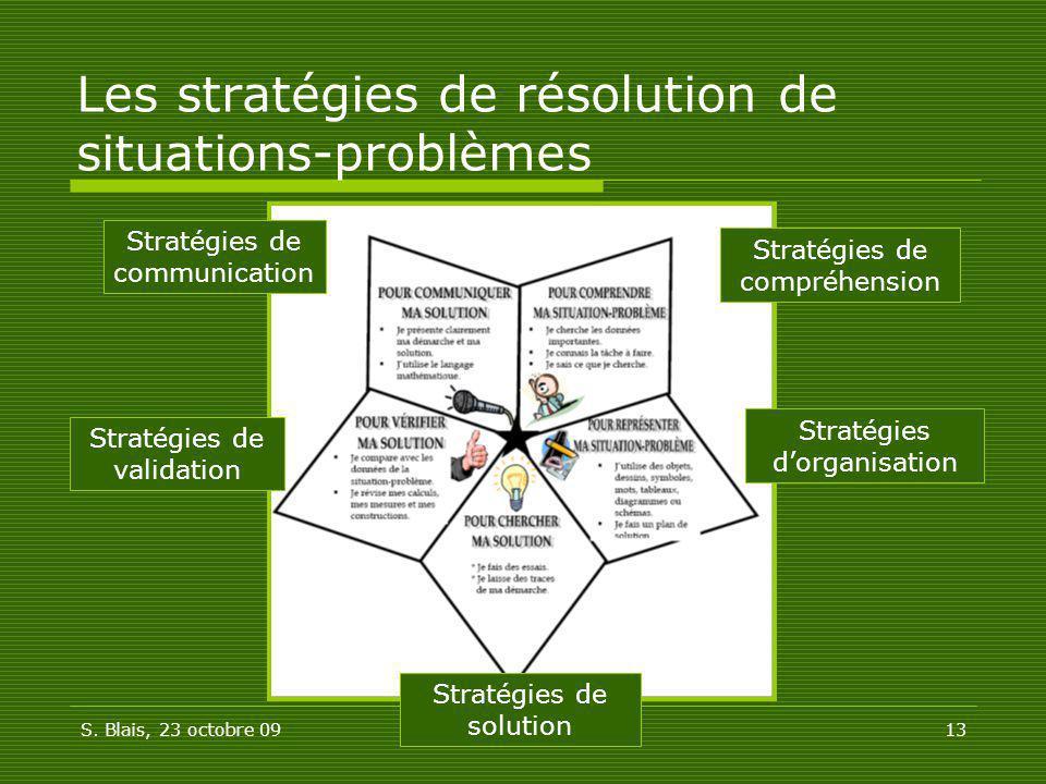 S. Blais, 23 octobre 0913 Les stratégies de résolution de situations-problèmes Stratégies de compréhension Stratégies dorganisation Stratégies de solu
