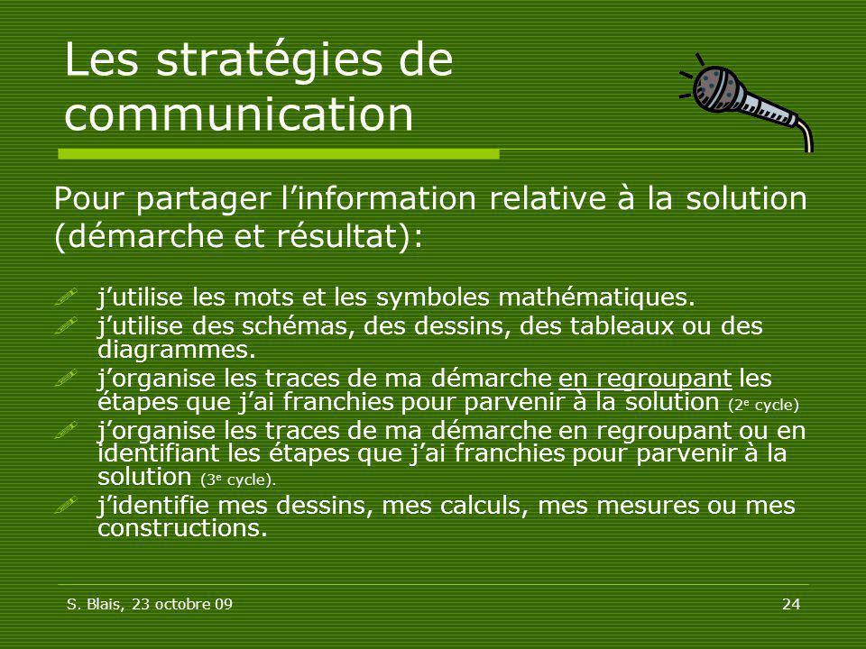 S. Blais, 23 octobre 0924 Les stratégies de communication Pour partager linformation relative à la solution (démarche et résultat): jutilise les mots