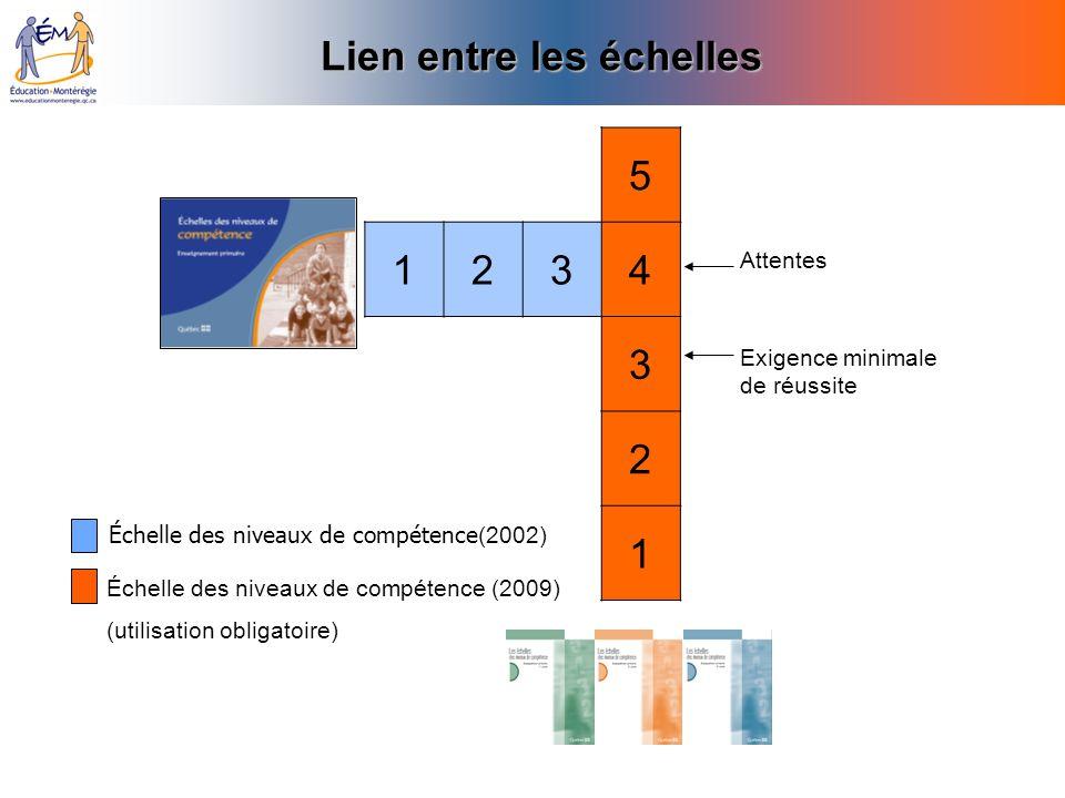 Lien entre les échelles 5 1234 3 2 1 Échelle des niveaux de compétence (2002) Échelle des niveaux de compétence (2009) (utilisation obligatoire) Exige