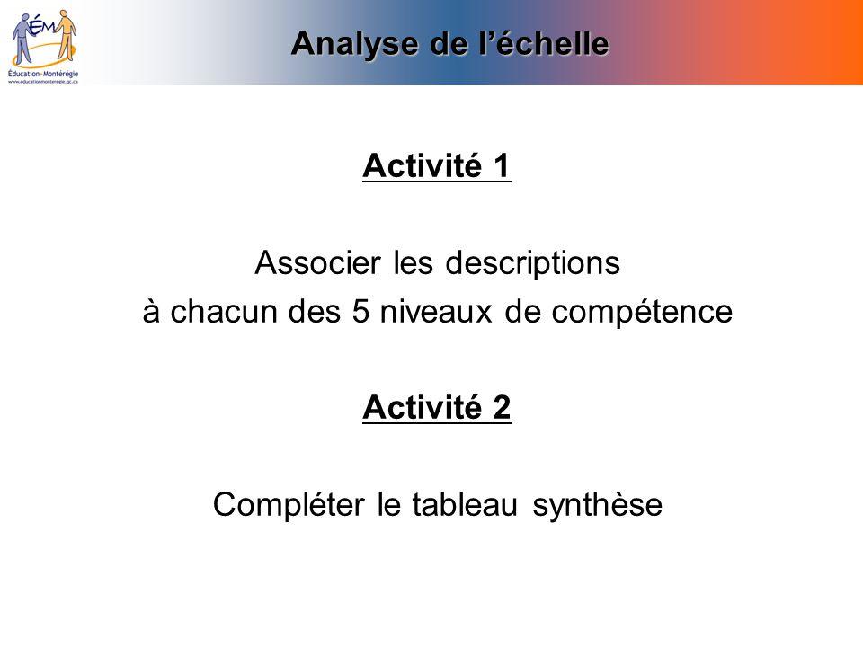 Analyse de léchelle Activité 1 Associer les descriptions à chacun des 5 niveaux de compétence Activité 2 Compléter le tableau synthèse