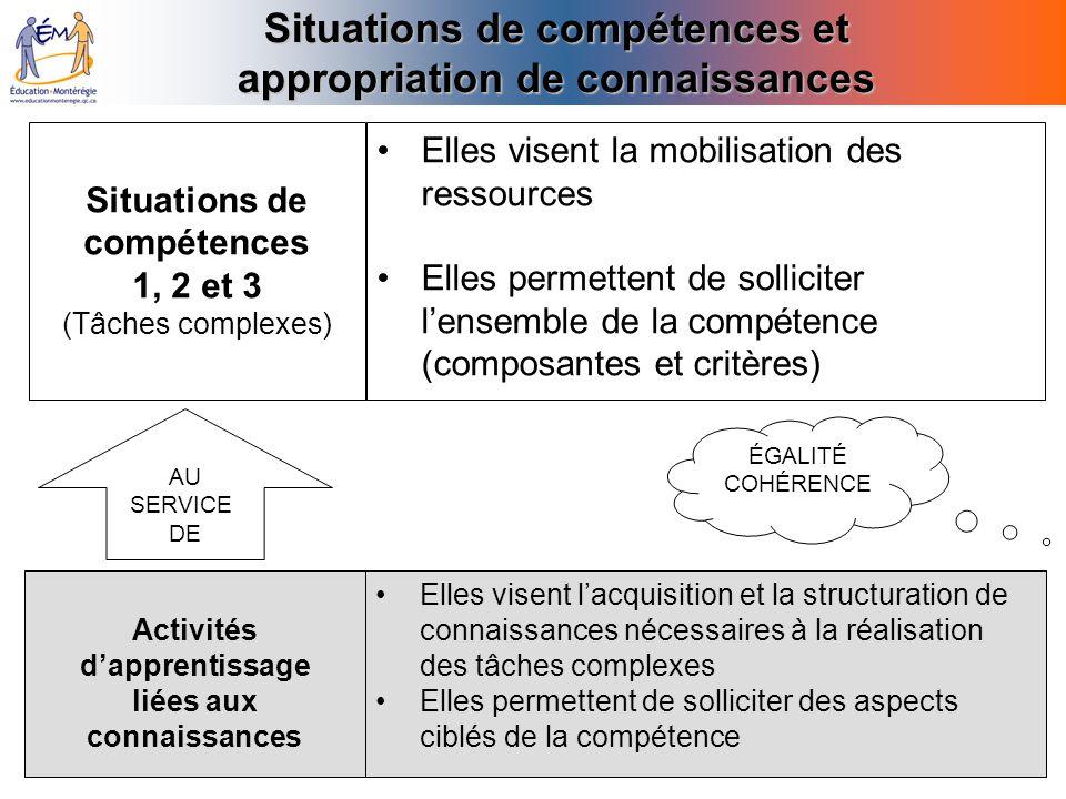 Elles visent la mobilisation des ressources Elles permettent de solliciter lensemble de la compétence (composantes et critères) Situations de compéten