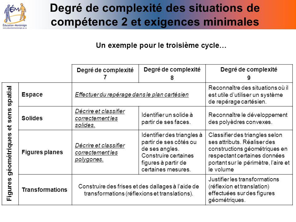 Degré de complexité des situations de compétence 2 et exigences minimales Degré de complexité 7 Degré de complexité 8 Degré de complexité 9 EspaceEffe