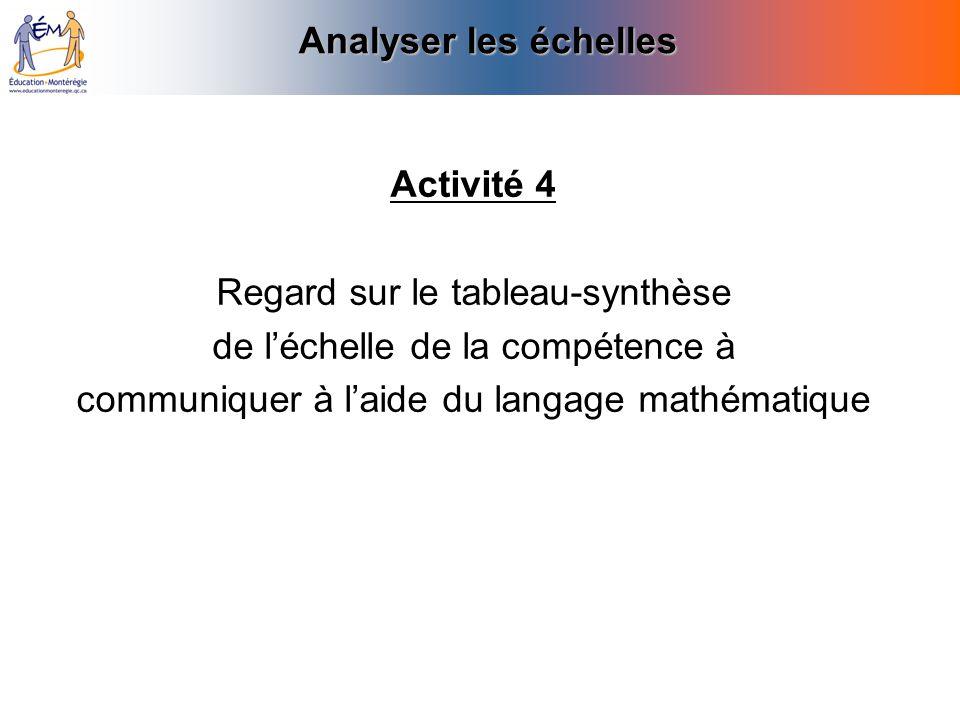 Analyser les échelles Activité 4 Regard sur le tableau-synthèse de léchelle de la compétence à communiquer à laide du langage mathématique