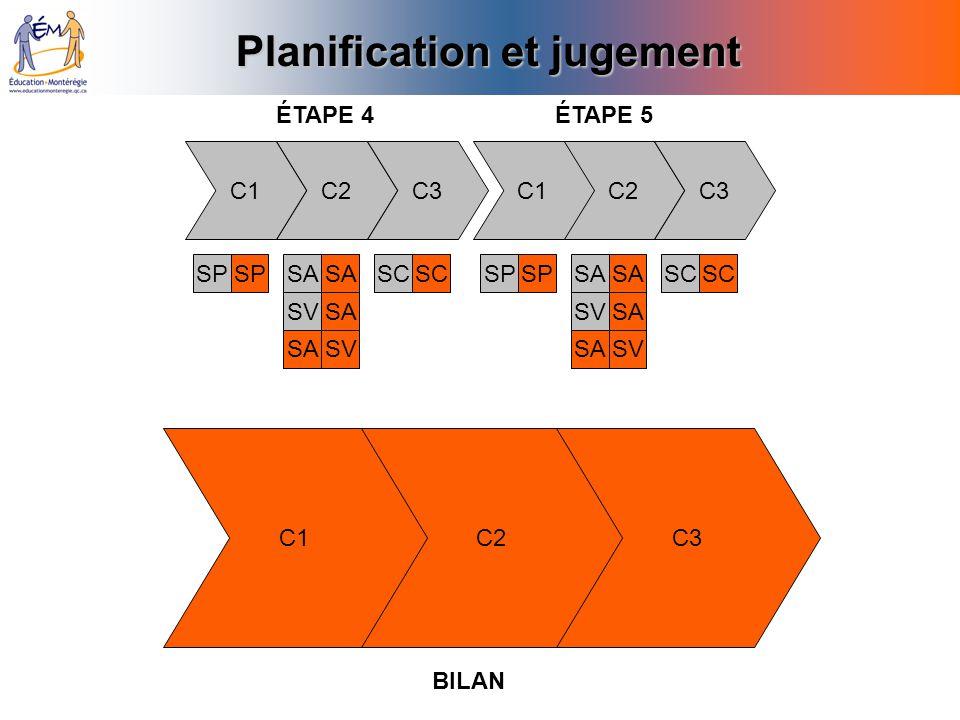 C2C3C1 C2C3C1C2C3C1 ÉTAPE 4ÉTAPE 5 SP SA SC SVSA SV SP SA SC SVSA SV BILAN Planification et jugement