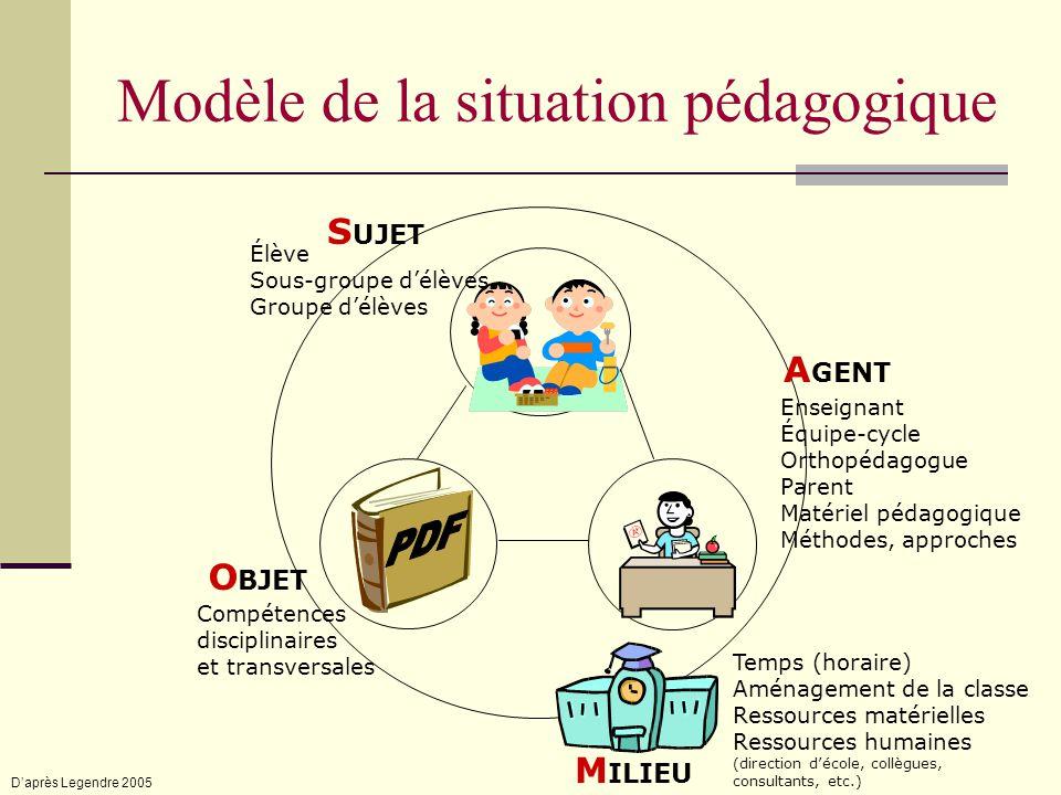 Définition 2 Action du pédagogue qui, sur la base dune solide connaissance 1) des caractéristiques et préalables des élèves; 2) de formules pédagogiqu