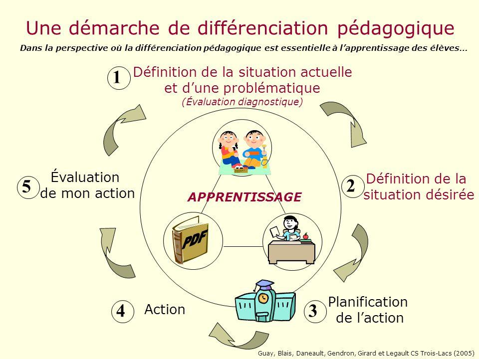 Définition 3 Approche, modèle ou méthode denseignement qui propose des moyens et des procédures spécifiques pour harmoniser les composantes et relations dune situation pédagogique particulière dans le but de favoriser lapprentissage.