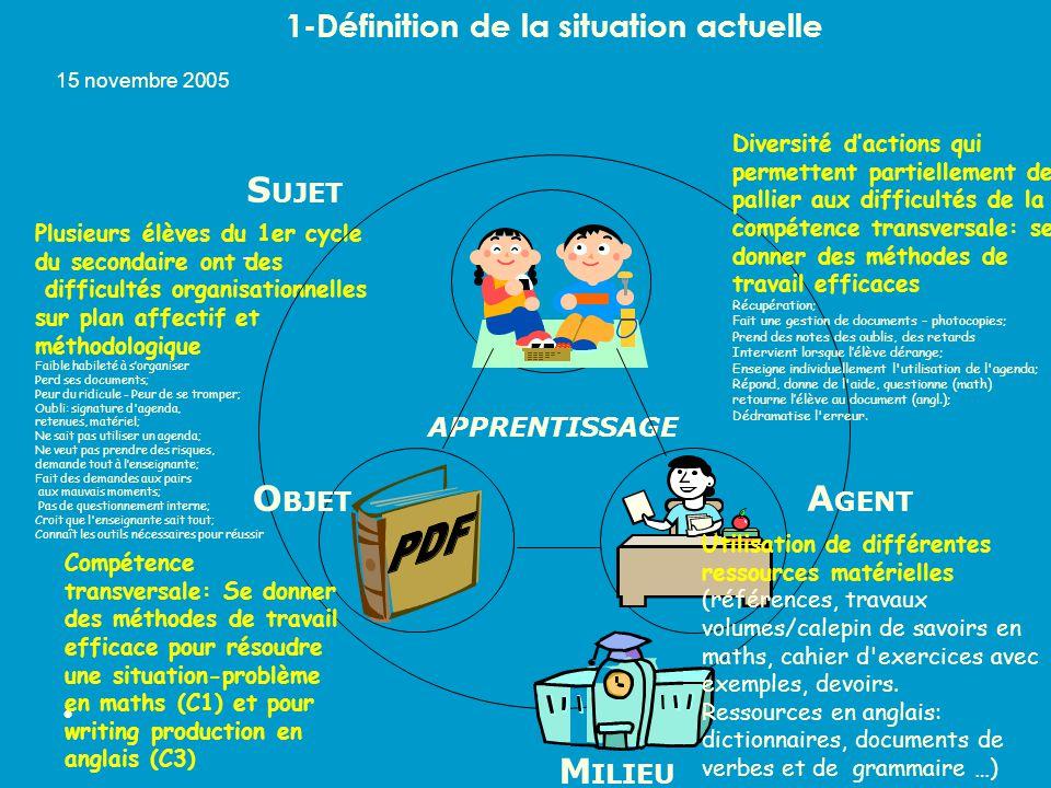 Une démarche de différenciation pédagogique Planification de laction Ordre du jour 3 Définition de la situation actuelle 1 Définition de la situation