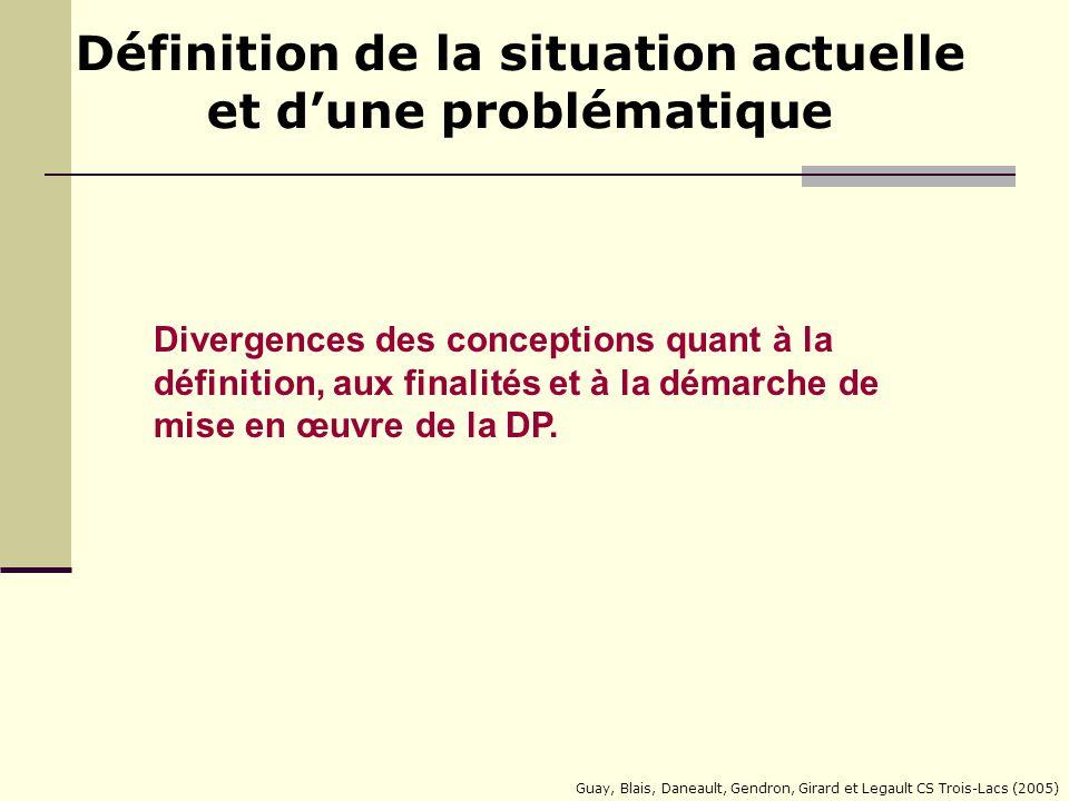 Situation dapprentissage et dévaluation Différenciation des processus Différenciation des contenus Différenciation des structures Différenciation des