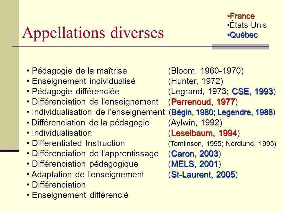 Lévolution des explications de la réussite scolaire Déterminisme de la réussite scolaireRejet de la thèse déterministe Travaux de BLOOM et al. (1971)