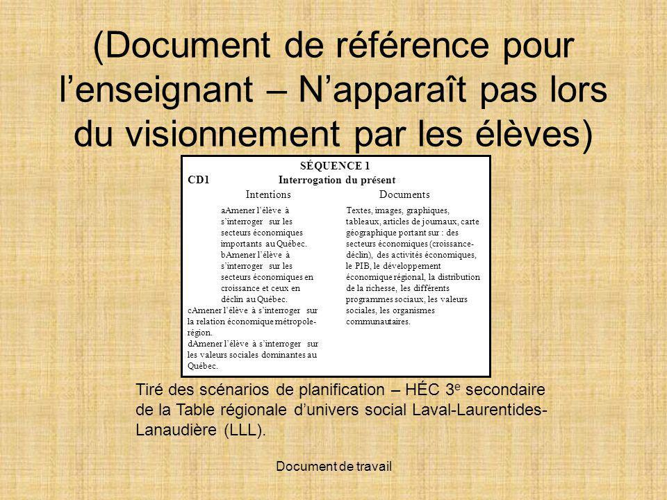 Document de travail http://www.stat.gouv.qc.ca/publications/referenc/ quebec_stat/con_mar/con_mar_tab_2.htm 1