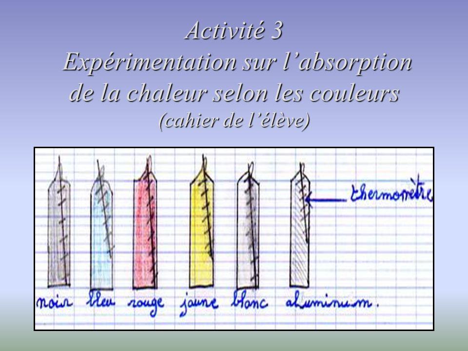 Activité 3 Expérimentation sur labsorption de la chaleur selon les couleurs (cahier de lélève)
